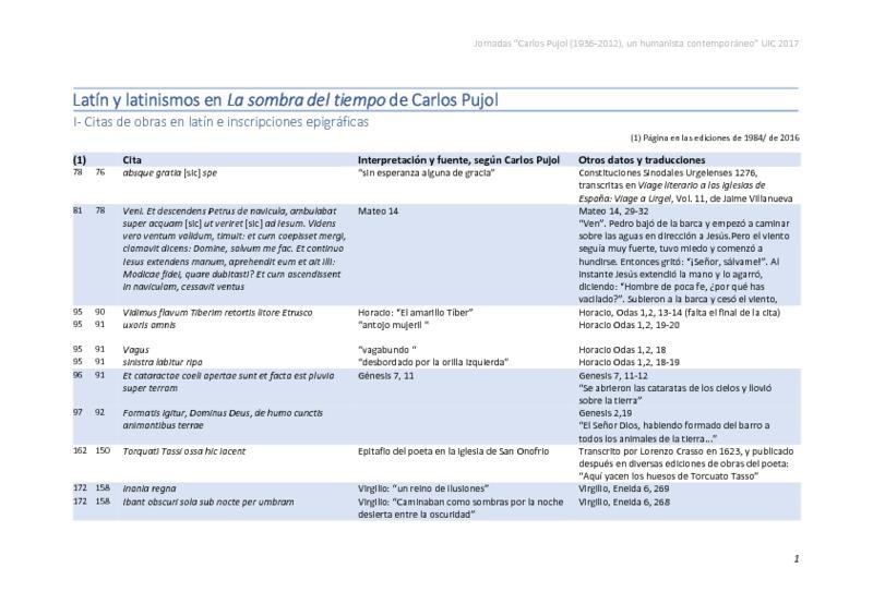 Latin y latinismos en La sombra del tiempo de Carlos Pujol.pdf
